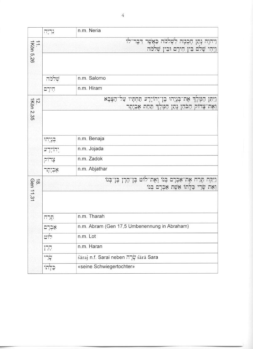Hebräisch AT